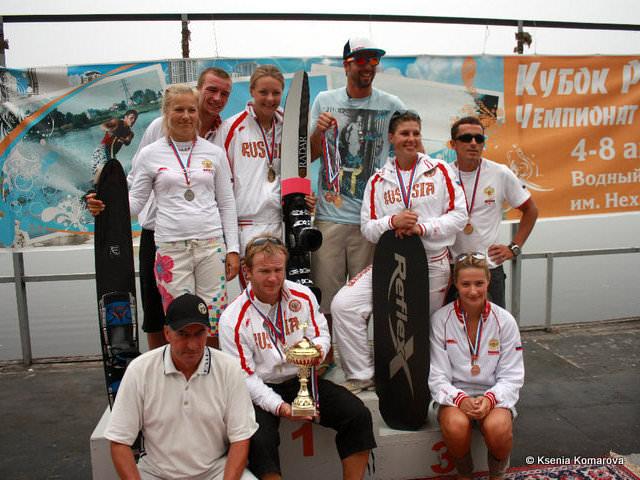 Состав сборной России на Чемпионате мира 2011 по водным лыжам