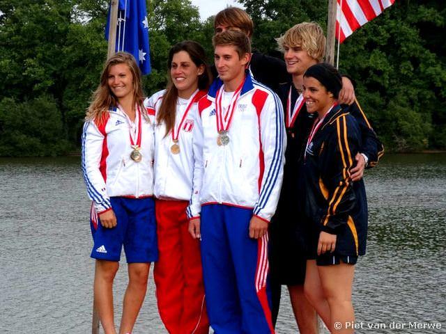 Победители Чемпионата мира 2011 до 21 года