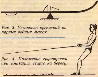 Рис. 3. Установка креплений на парных водных лыжах Рис. 4. Положение группировки при имитации старта на берегу